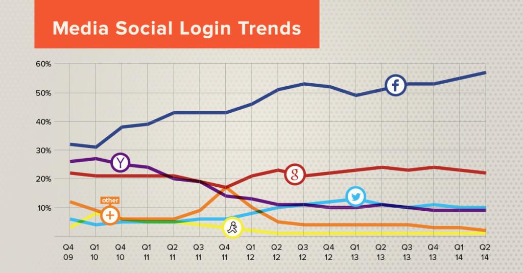 Media-Trends-1024x535
