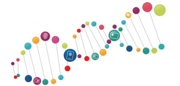 DNA for future identity is in your wallet