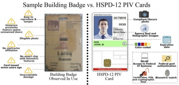GSA using facility-specific ID badges