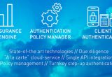 Gemalto Assurance Hub: Adaptive authentication for online banking